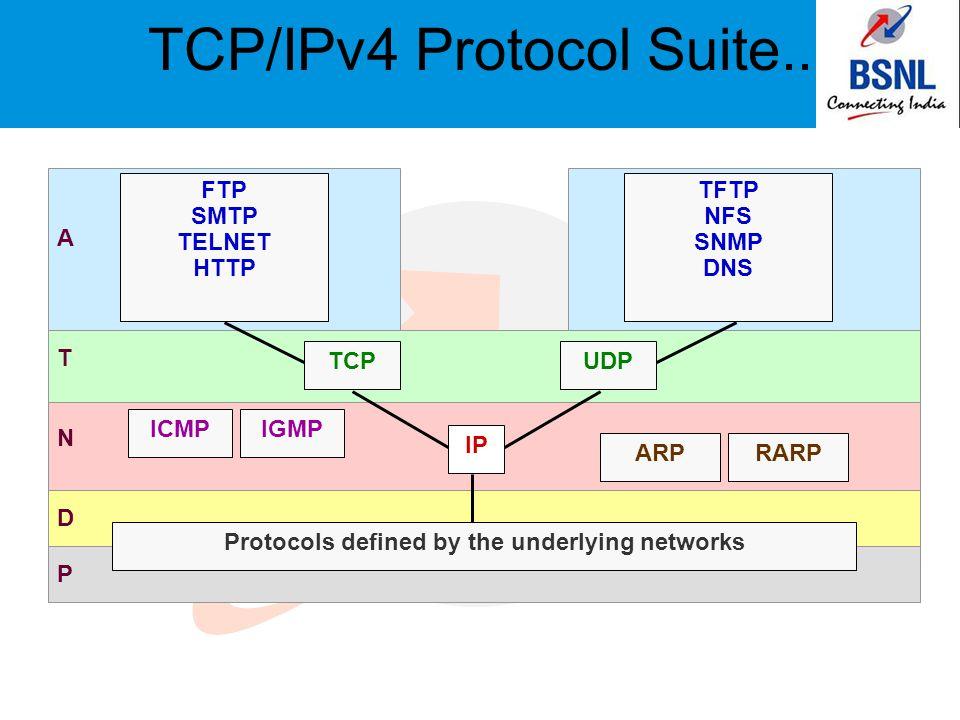 D P N T A TCP/IPv4 Protocol Suite..