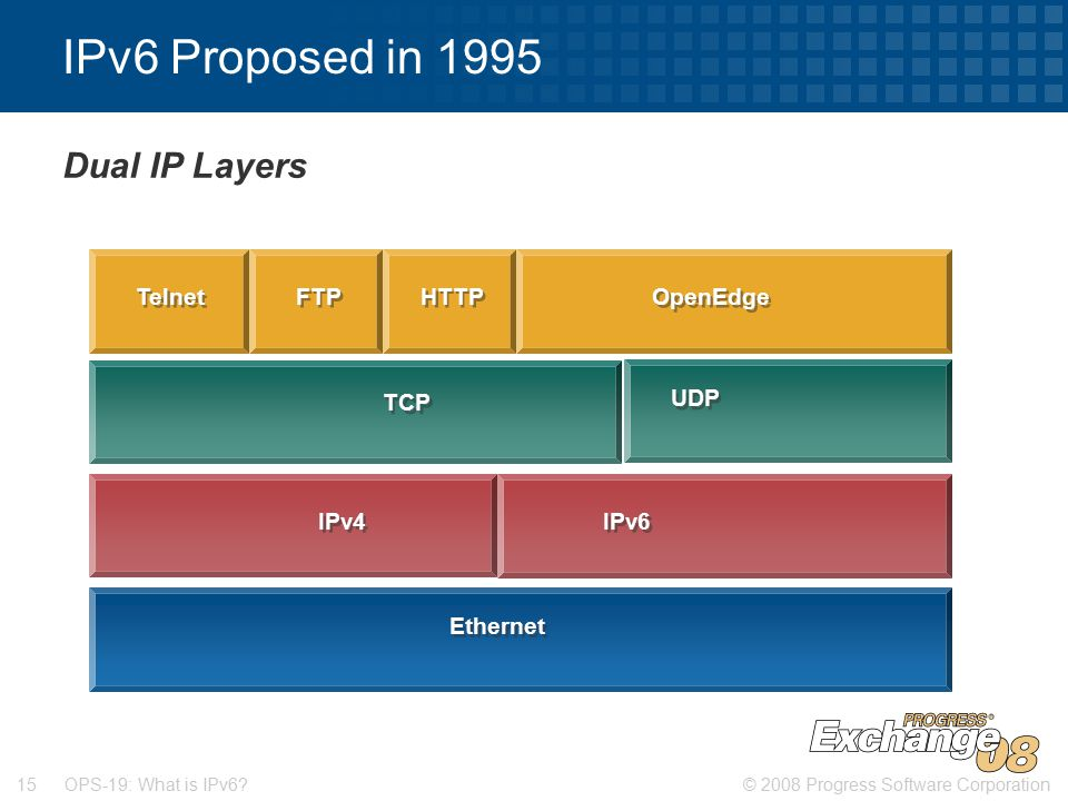 © 2008 Progress Software Corporation15 OPS-19: What is IPv6.