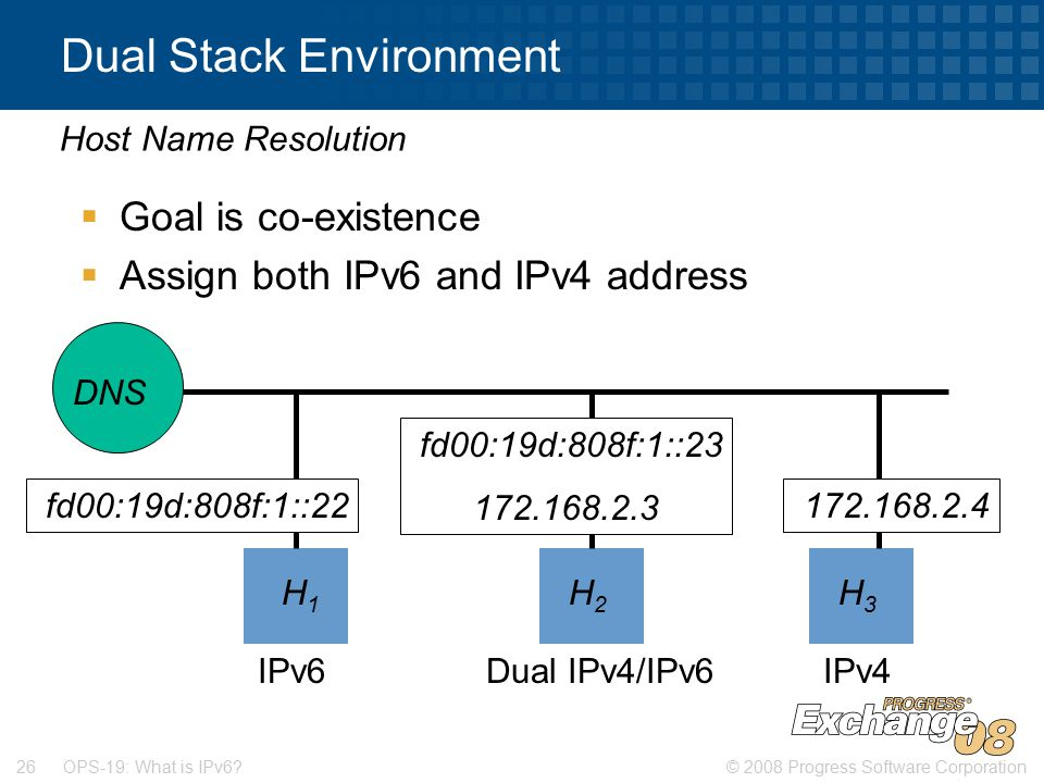 © 2008 Progress Software Corporation26 OPS-19: What is IPv6.