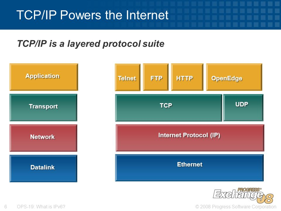 © 2008 Progress Software Corporation6 OPS-19: What is IPv6.