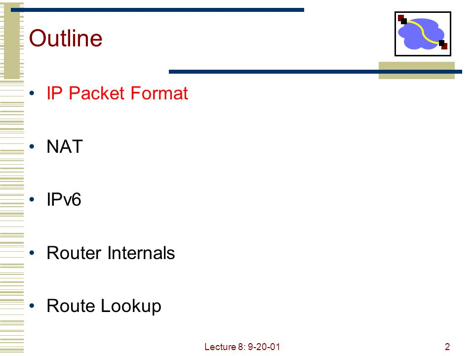 Lecture 8: 9-20-0143 Input Port Queuing Which inputs are processed each slot – schedule.