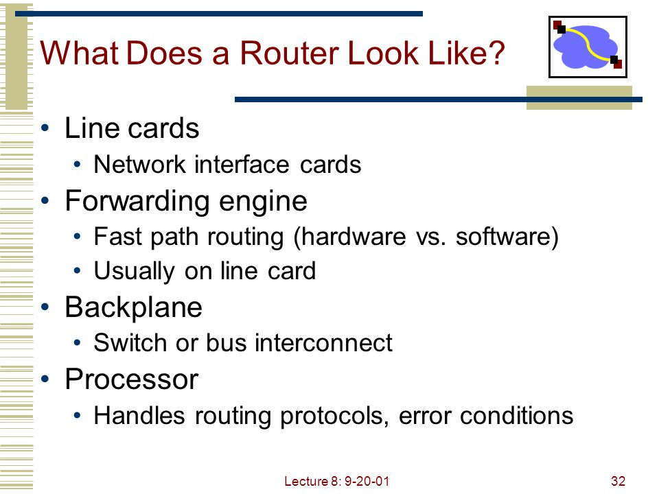 Lecture 8: 9-20-0132 What Does a Router Look Like? Line cards Network interface cards Forwarding engine Fast path routing (hardware vs. software) Usua