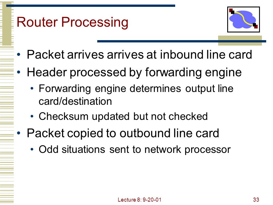 Lecture 8: 9-20-0133 Router Processing Packet arrives arrives at inbound line card Header processed by forwarding engine Forwarding engine determines