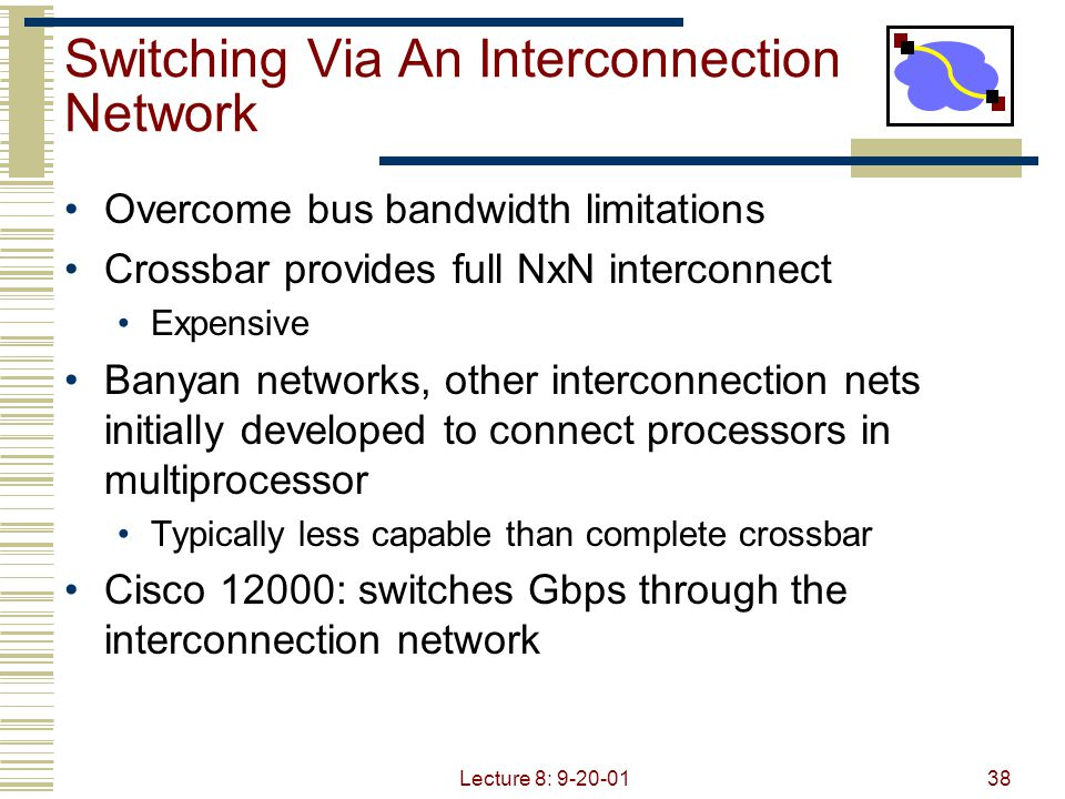 Lecture 8: 9-20-0138 Switching Via An Interconnection Network Overcome bus bandwidth limitations Crossbar provides full NxN interconnect Expensive Ban