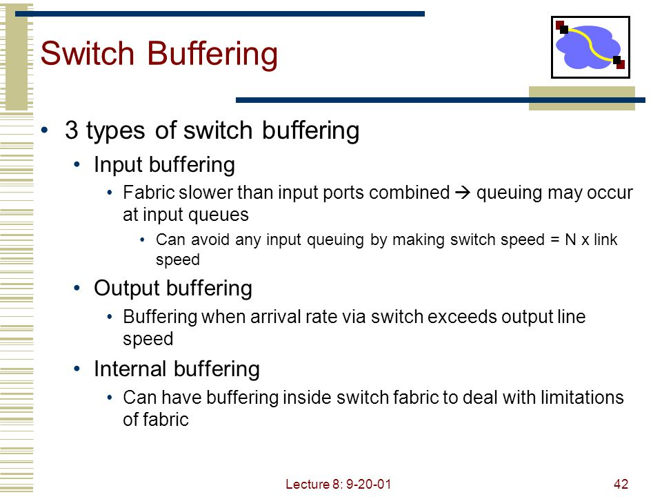 Lecture 8: 9-20-0142 Switch Buffering 3 types of switch buffering Input buffering Fabric slower than input ports combined  queuing may occur at input