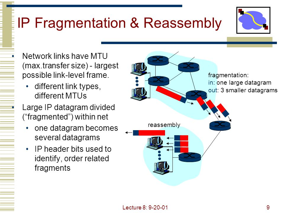 Lecture 8: 9-20-0120 Problems with NAT Hides the internal network structure Some consider this an advantage Some protocols carry addresses E.g., FTP carries addresses in text What is the problem.
