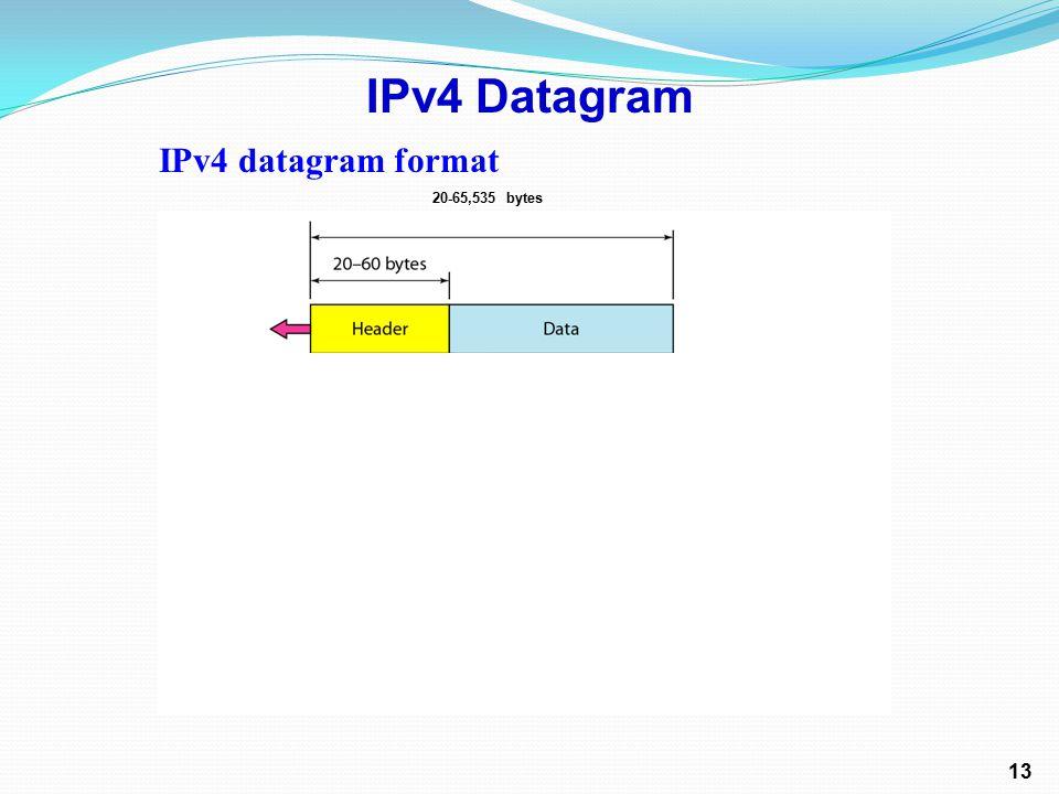 IPv4 datagram format IPv4 Datagram 13 20-65,535 bytes