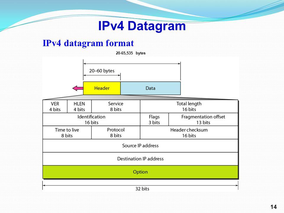 IPv4 datagram format IPv4 Datagram 14 20-65,535 bytes