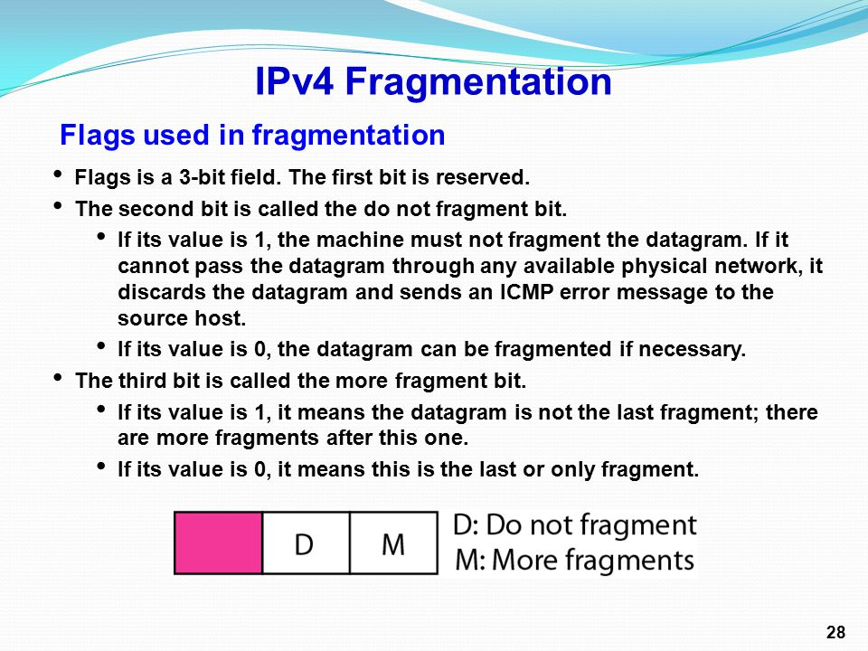 Flags used in fragmentation IPv4 Fragmentation Flags is a 3-bit field.
