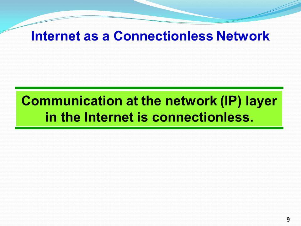 Detailed fragmentation example IPv4 Fragmentation 30 Fragment 2 passes through a network with MTU = 800