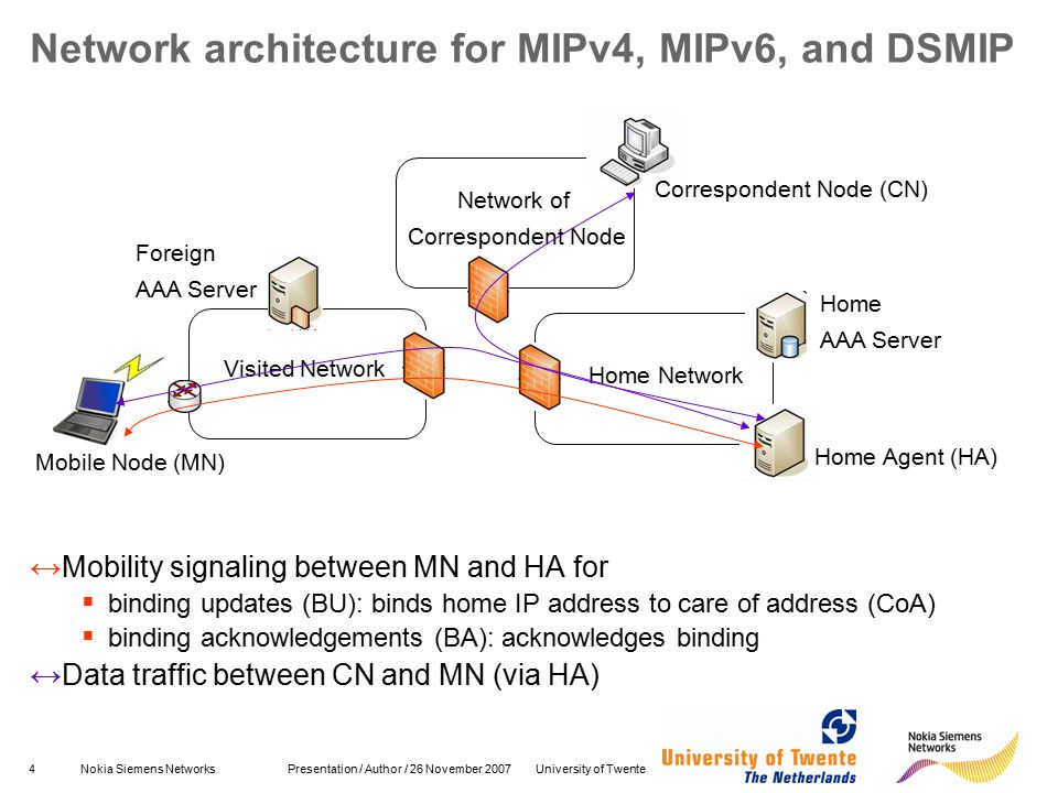 4Nokia Siemens Networks Presentation / Author / 26 November 2007 University of Twente Network architecture for MIPv4, MIPv6, and DSMIP ↔ Mobility signaling between MN and HA for  binding updates (BU): binds home IP address to care of address (CoA)  binding acknowledgements (BA): acknowledges binding ↔ Data traffic between CN and MN (via HA) Correspondent Node (CN) Mobile Node (MN) Network of Correspondent Node Visited Network Home Network Home Agent (HA) Home AAA Server Foreign AAA Server