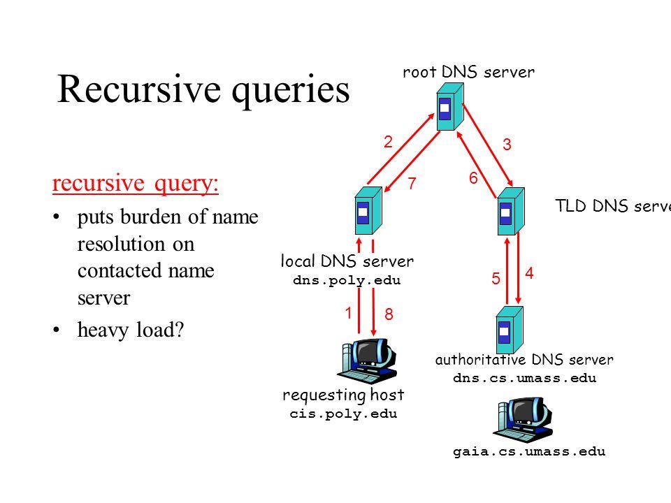 requesting host cis.poly.edu gaia.cs.umass.edu root DNS server local DNS server dns.poly.edu 1 2 4 5 6 authoritative DNS server dns.cs.umass.edu 7 8 TLD DNS server 3 Recursive queries recursive query: puts burden of name resolution on contacted name server heavy load