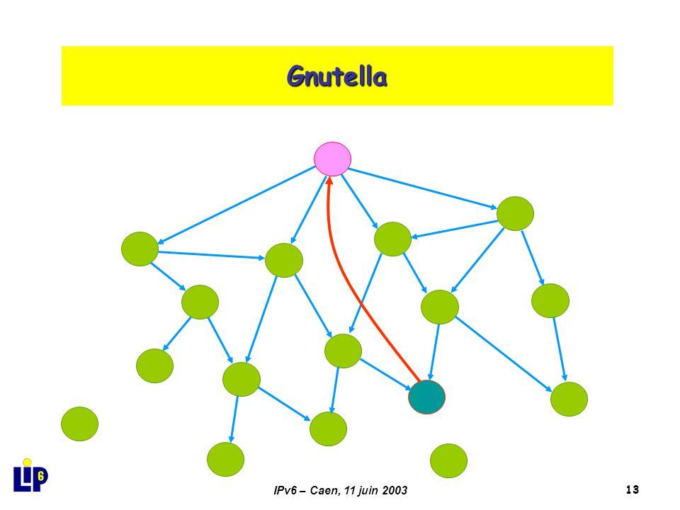 IPv6 – Caen, 11 juin 200313 Gnutella
