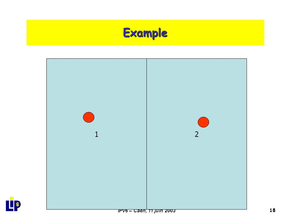 IPv6 – Caen, 11 juin 200318 Example 12