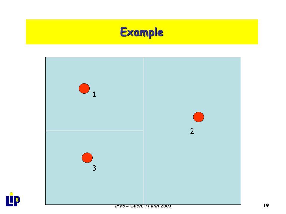 IPv6 – Caen, 11 juin 200319 Example 2 1 33