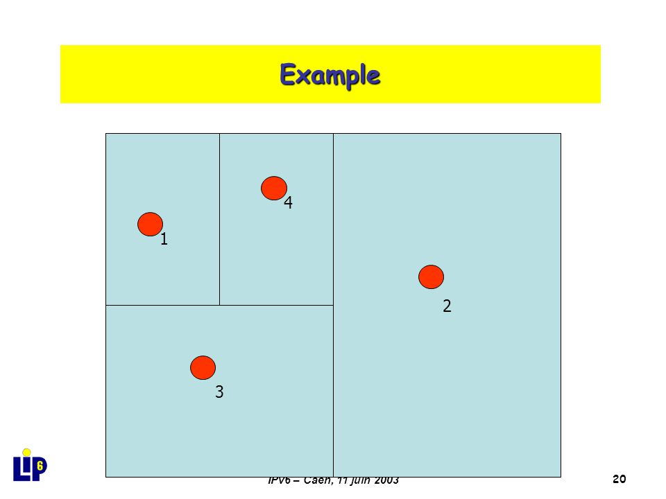 IPv6 – Caen, 11 juin 200320 Example 2 3 14