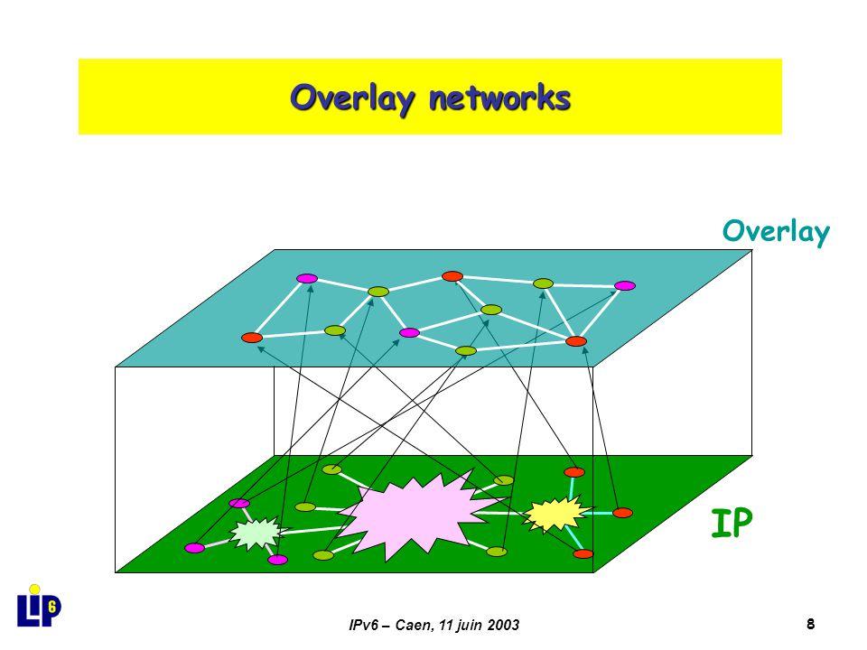 IPv6 – Caen, 11 juin 20038 IP Overlay networks Overlay