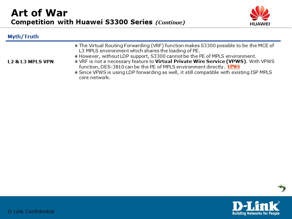 D-Link Confidential Art of War Competition with Huawei S3300 Series (Continue) Myth/Truth L2 & L3 MPLS VPN The Virtual Routing Forwarding (VRF) function makes S3300 possible to be the MCE of L3 MPLS environment which shares the loading of PE.