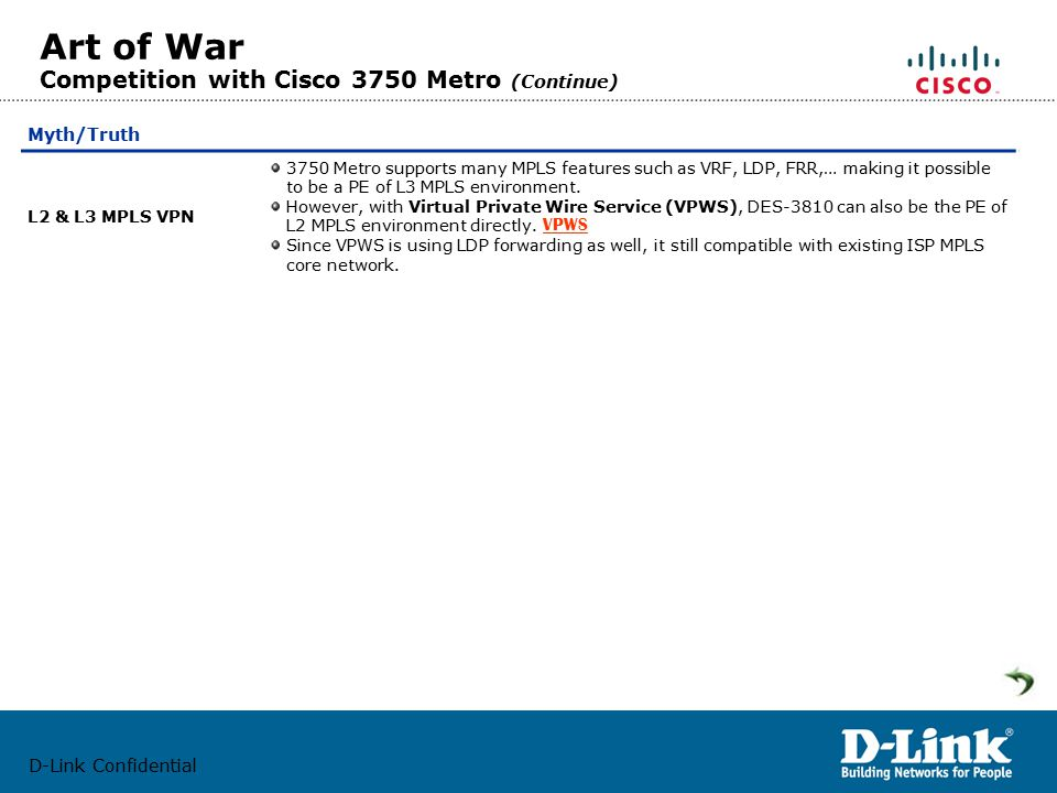 D-Link Confidential Art of War Competition with Cisco 3750 Metro (Continue) Myth/Truth L2 & L3 MPLS VPN 3750 Metro supports many MPLS features such as VRF, LDP, FRR,… making it possible to be a PE of L3 MPLS environment.