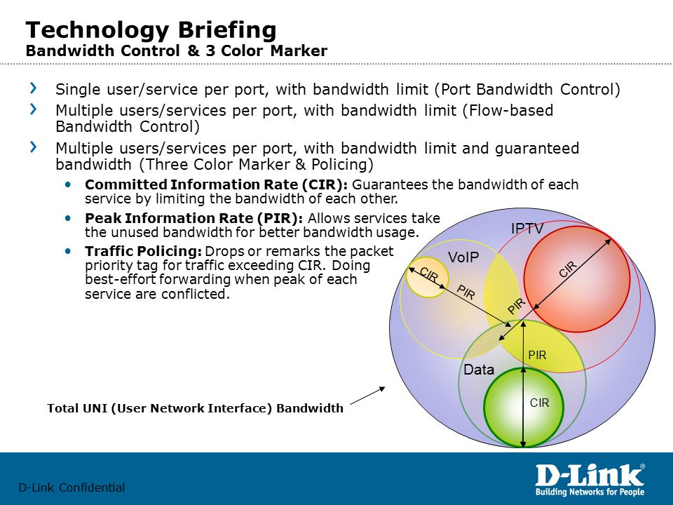 D-Link Confidential Single user/service per port, with bandwidth limit (Port Bandwidth Control) Multiple users/services per port, with bandwidth limit (Flow-based Bandwidth Control) Multiple users/services per port, with bandwidth limit and guaranteed bandwidth (Three Color Marker & Policing) Committed Information Rate (CIR): Guarantees the bandwidth of each service by limiting the bandwidth of each other.