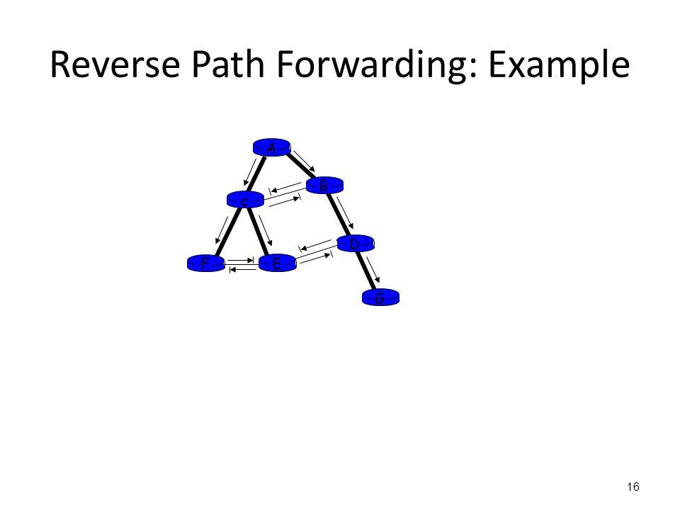 Reverse Path Forwarding: Example 16 A B G D E c F