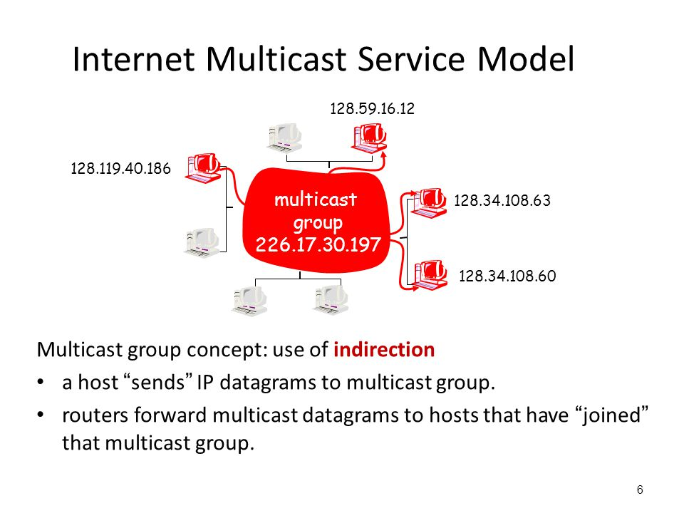 Internet Multicast Service Model Multicast group concept: use of indirection a host sends IP datagrams to multicast group.