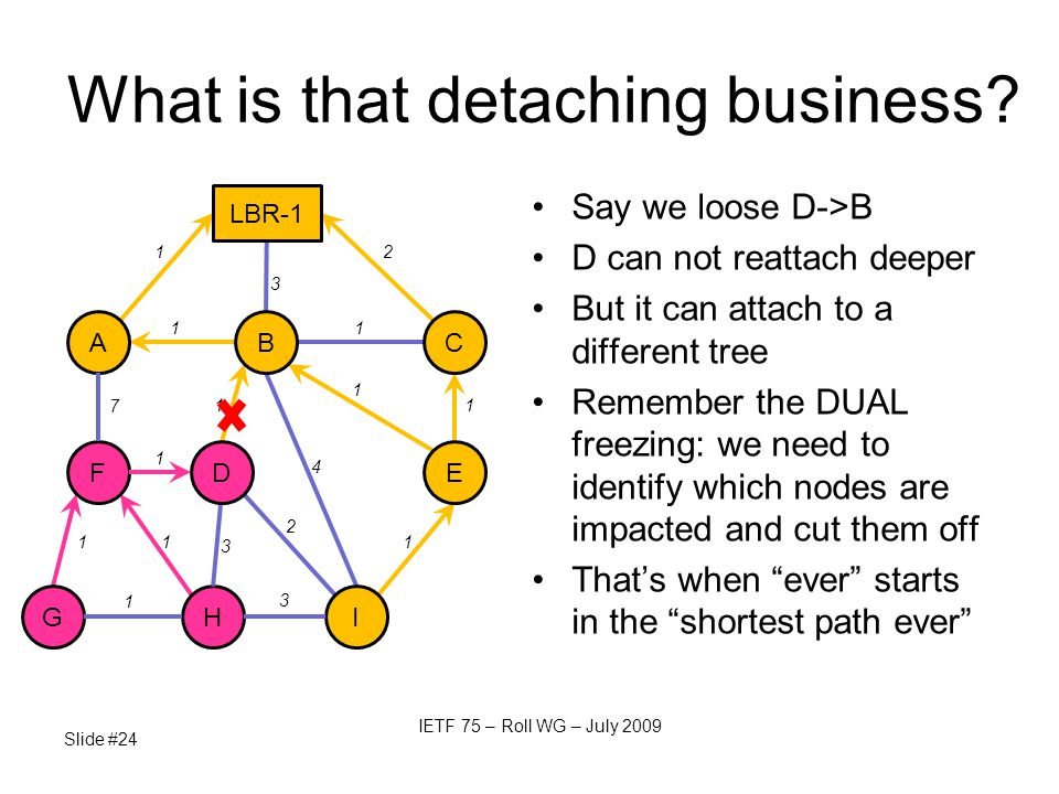 Say we loose D->B D can not reattach deeper But it can attach to a different tree Remember the DUAL freezing: we need to identify which nodes are impa