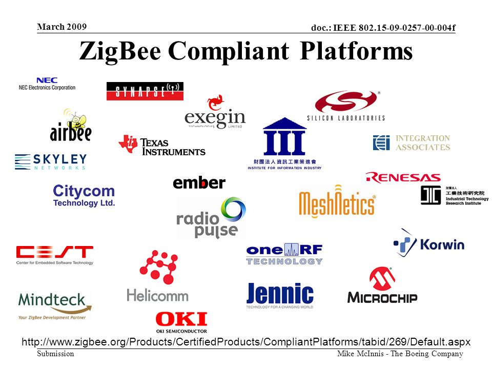 doc.: IEEE 802.15-09-0257-00-004f Submission March 2009 Mike McInnis - The Boeing Company ZigBee Compliant Platforms http://www.zigbee.org/Products/CertifiedProducts/CompliantPlatforms/tabid/269/Default.aspx