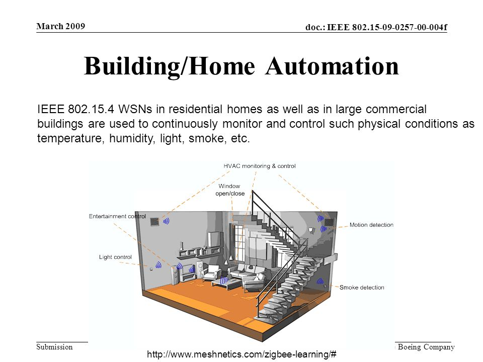 doc.: IEEE 802.15-09-0257-00-004f Submission March 2009 Mike McInnis - The Boeing Company Building/Home Automation IEEE 802.15.4 WSNs in residential homes as well as in large commercial buildings are used to continuously monitor and control such physical conditions as temperature, humidity, light, smoke, etc.