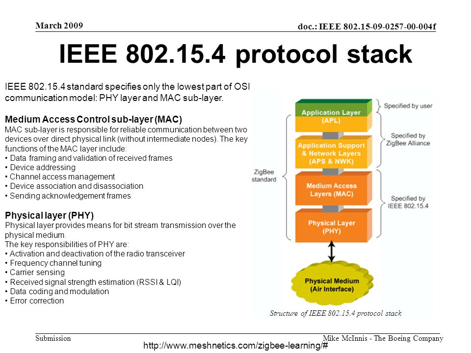 doc.: IEEE 802.15-09-0257-00-004f Submission March 2009 Mike McInnis - The Boeing Company IEEE 802.15.4 protocol stack IEEE 802.15.4 standard specifies only the lowest part of OSI communication model: PHY layer and MAC sub-layer.