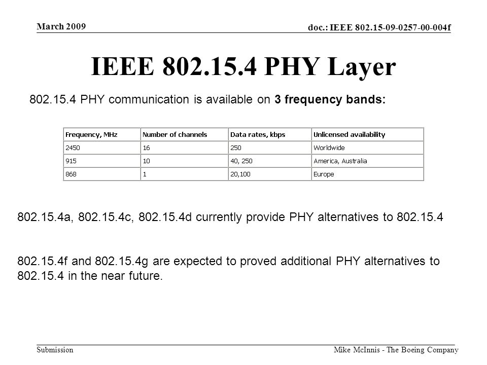 doc.: IEEE 802.15-09-0257-00-004f Submission March 2009 Mike McInnis - The Boeing Company IEEE 802.15.4 PHY Layer 802.15.4 PHY communication is available on 3 frequency bands: 802.15.4a, 802.15.4c, 802.15.4d currently provide PHY alternatives to 802.15.4 802.15.4f and 802.15.4g are expected to proved additional PHY alternatives to 802.15.4 in the near future.