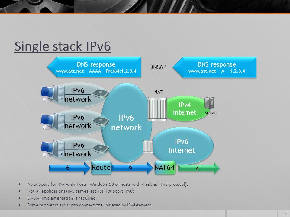 Single stack IPv6 IPv6 Internet IPv6 network IPv4 Internet NAT Server Route NAT64 IPv6 network DNS response www.att.net A 1.2.3.4 DNS response www.att