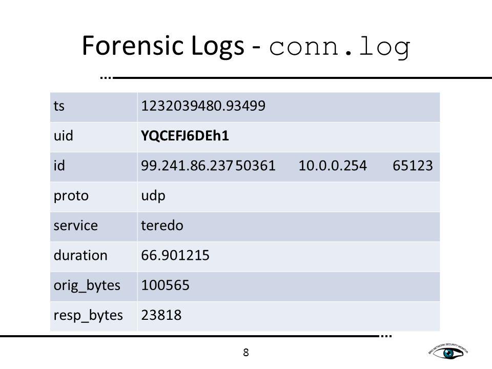 Forensic Logs - conn.log 8 ts1232039480.93499 uidYQCEFJ6DEh1 id99.241.86.2375036110.0.0.25465123 protoudp serviceteredo duration66.901215 orig_bytes100565 resp_bytes23818