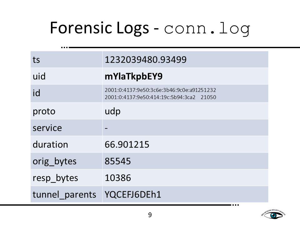 Forensic Logs - conn.log 9 ts1232039480.93499 uidmYlaTkpbEY9 id 2001:0:4137:9e50:3c6e:3b46:9c0e:a91251232 2001:0:4137:9e50:414:19c:5b94:3ca221050 protoudp service- duration66.901215 orig_bytes85545 resp_bytes10386 tunnel_parentsYQCEFJ6DEh1