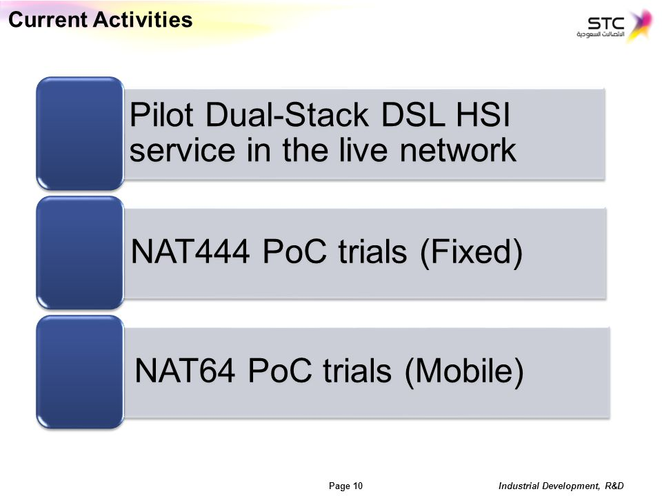 Industrial Development, R&D Page 10 Current Activities Pilot Dual-Stack DSL HSI service in the live network NAT444 PoC trials (Fixed)NAT64 PoC trials (Mobile)
