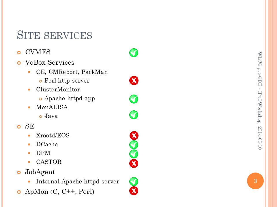S ITE SERVICES CVMFS VoBox Services CE, CMReport, PackMan Perl http server ClusterMonitor Apache httpd app MonALISA Java SE Xrootd/EOS DCache DPM CASTOR JobAgent Internal Apache httpd server ApMon (C, C++, Perl) 3 WLCG pre-GDB - IPv6 Workshop, 2014-06-10