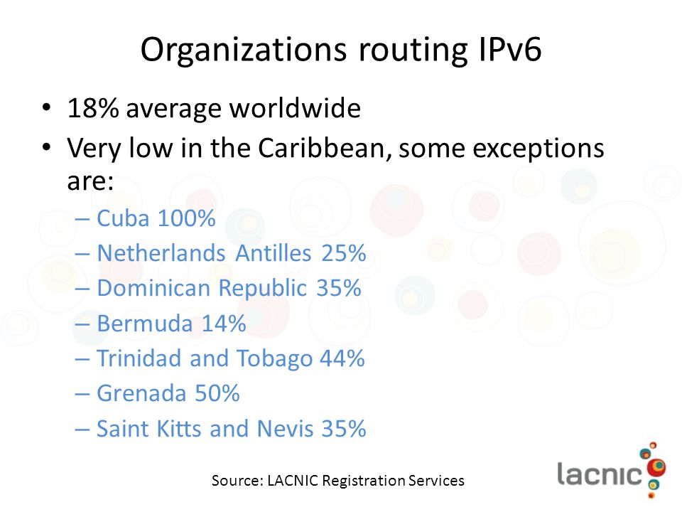 Organizations routing IPv6 18% average worldwide Very low in the Caribbean, some exceptions are: – Cuba 100% – Netherlands Antilles 25% – Dominican Re