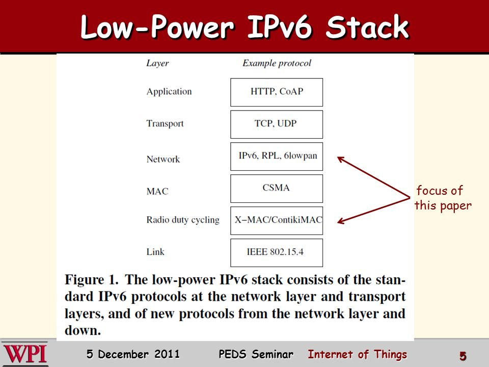 Low-Power IPv6 Stack 5 December 2011 PEDS Seminar Internet of Things 5 focus of this paper