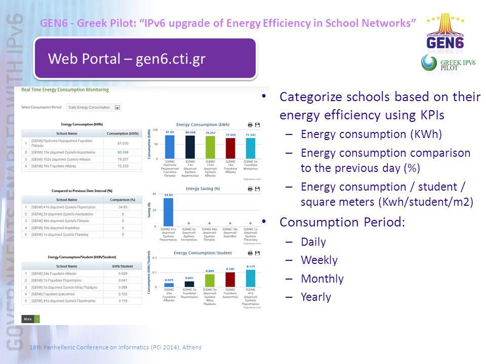 """GEN6 - Greek Pilot: """"IPv6 upgrade of Energy Efficiency in School Networks"""" Web Portal – gen6.cti.gr Categorize schools based on their energy efficienc"""