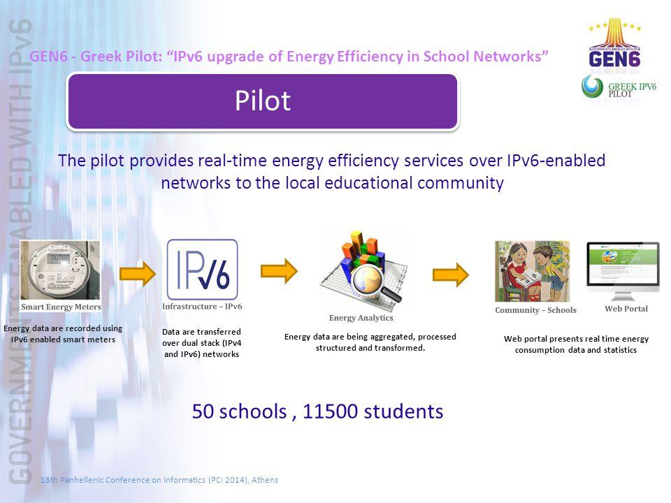 "GEN6 - Greek Pilot: ""IPv6 upgrade of Energy Efficiency in School Networks"" Pilot The pilot provides real-time energy efficiency services over IPv6-ena"