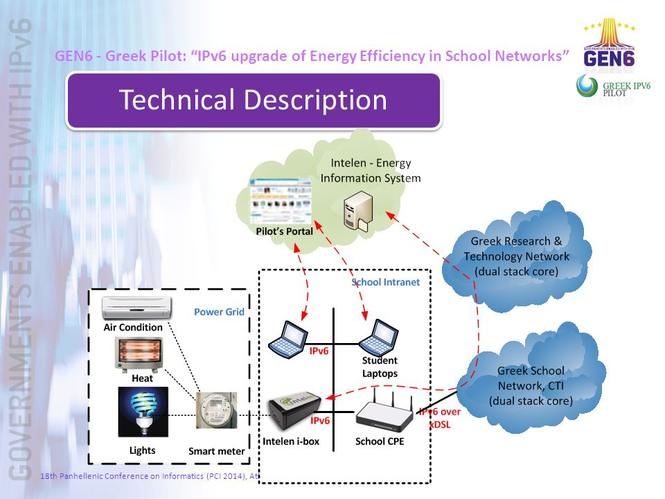 GEN6 - Greek Pilot: IPv6 upgrade of Energy Efficiency in School Networks Technical Description 18th Panhellenic Conference on Informatics (PCI 2014), Athens