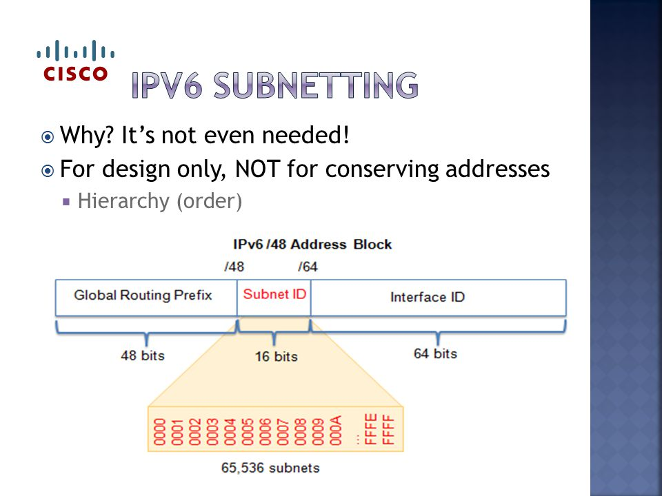  Why? It's not even needed!  For design only, NOT for conserving addresses  Hierarchy (order)