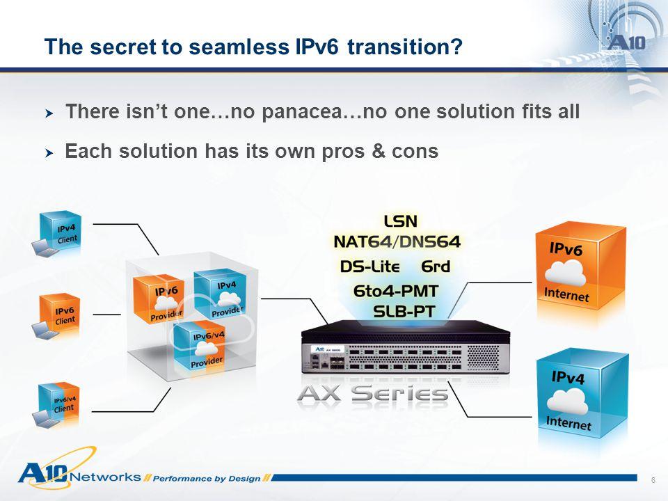6 The secret to seamless IPv6 transition.