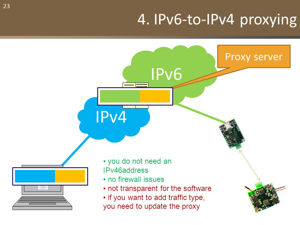 23 IPv4 4. IPv6-to-IPv4 proxying IPv6 Proxy server you do not need an IPv46address no firewall issues not transparent for the software if you want to