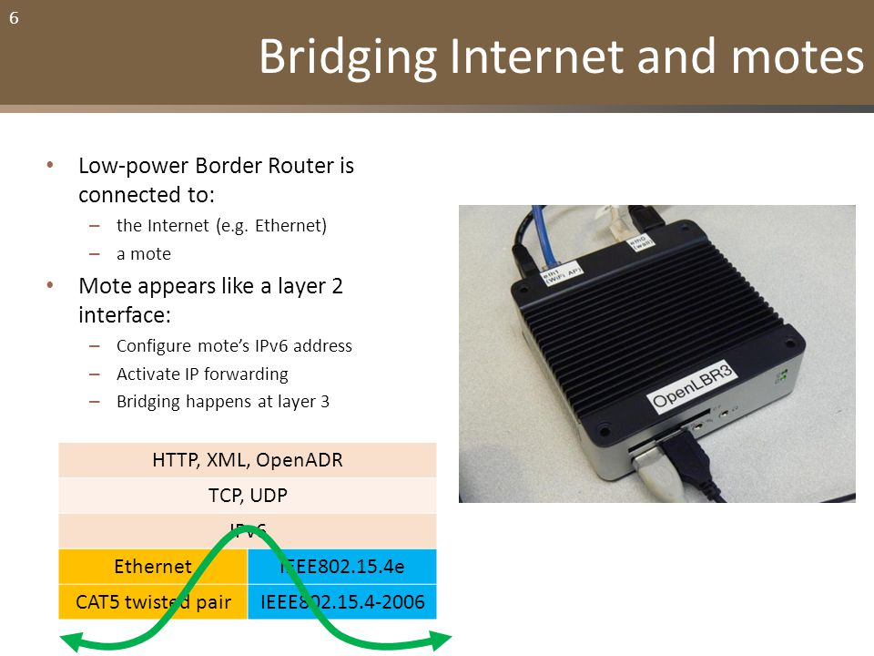 7 Bridging Internet and motes If mote does not appear like a layer 2 interface (e.g.