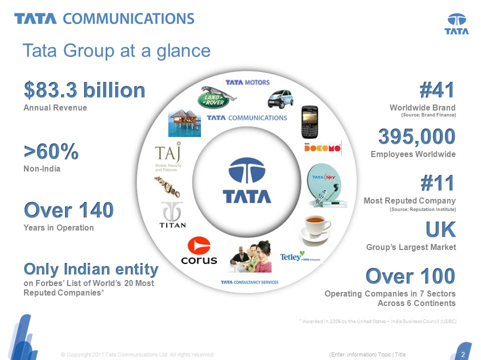 © Copyright 2011 Tata Communications Ltd.