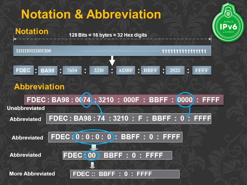 FDEC :: BBFF : 0 : FFFF Notation & Abbreviation Notation 1111110111101100 1111111111111111 128 Bits = 16 bytes = 32 Hex digits : 7654 3210 :: ADBF : BBFF 2922 FFFF ::: FDEC BA98 FDEC : BA98 : 0074 : 3210 : 000F : BBFF : 0000 : FFFF FDEC : BA98 : 74 : 3210 : F : BBFF : 0 : FFFF Abbreviation Unabbreviated Abbreviated FDEC : 0 : 0 : 0 : 0 : BBFF : 0 : FFFF FDEC : 00 : BBFF : 0 : FFFF Abbreviated More Abbreviated