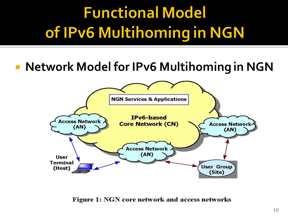  Network Model for IPv6 Multihoming in NGN 10