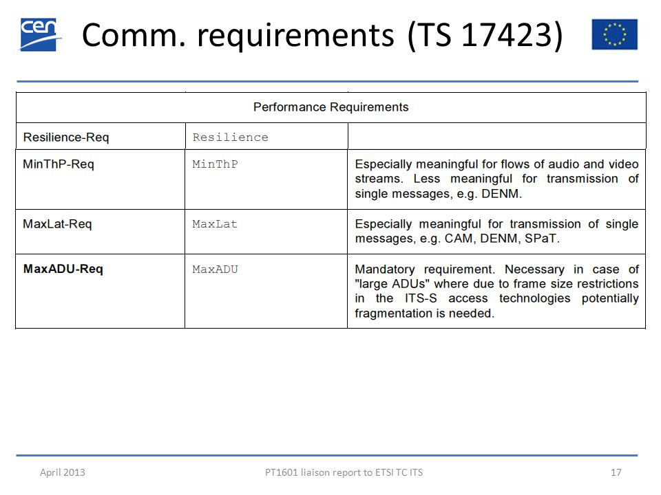 Comm. requirements (TS 17423) April 2013PT1601 liaison report to ETSI TC ITS17