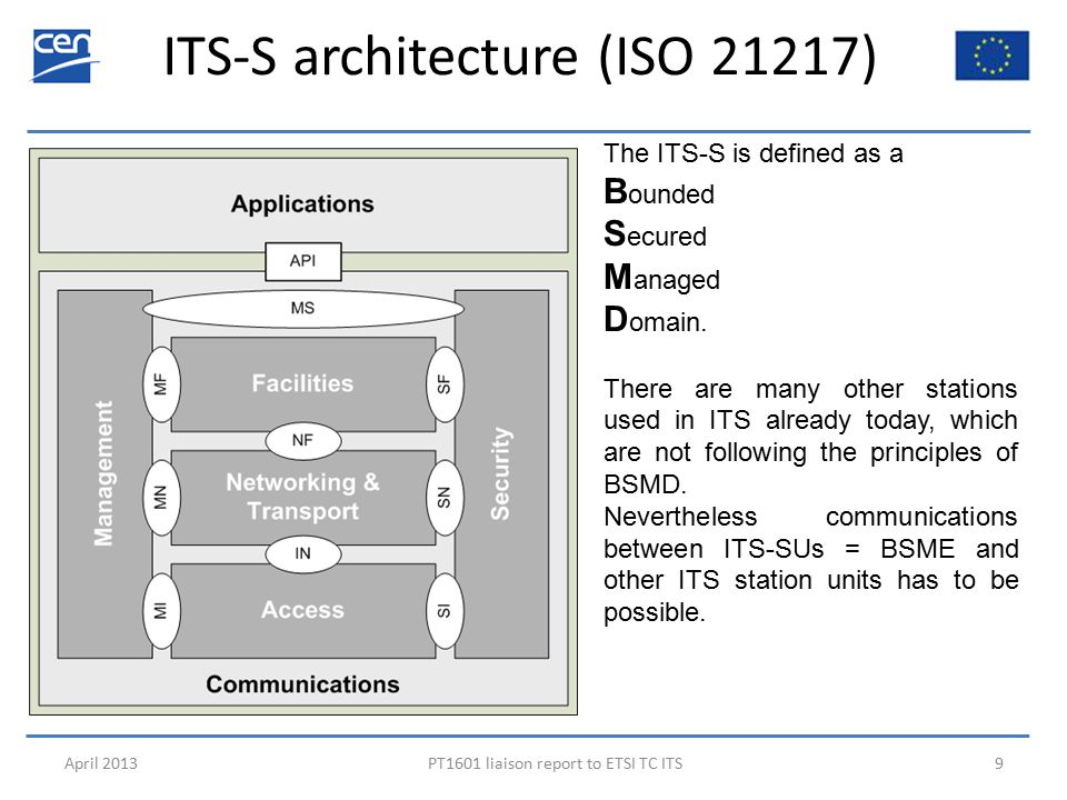 ITS-S architecture (ISO 21217) April 2013PT1601 liaison report to ETSI TC ITS9 The ITS-S is defined as a B ounded S ecured M anaged D omain.